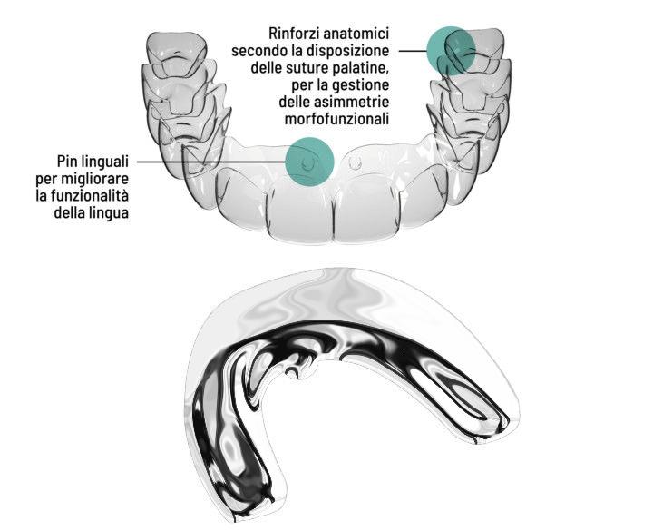 sistema nuvola scelto dallo studio dentistico chiamenti lista